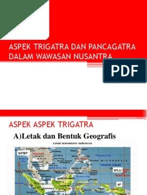 Trigatra Dan Pancagatra : trigatra, pancagatra, Aspek, Trigatra, Pancagatra
