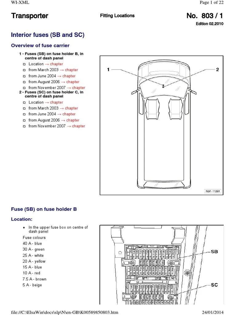 medium resolution of dash panel fuse box