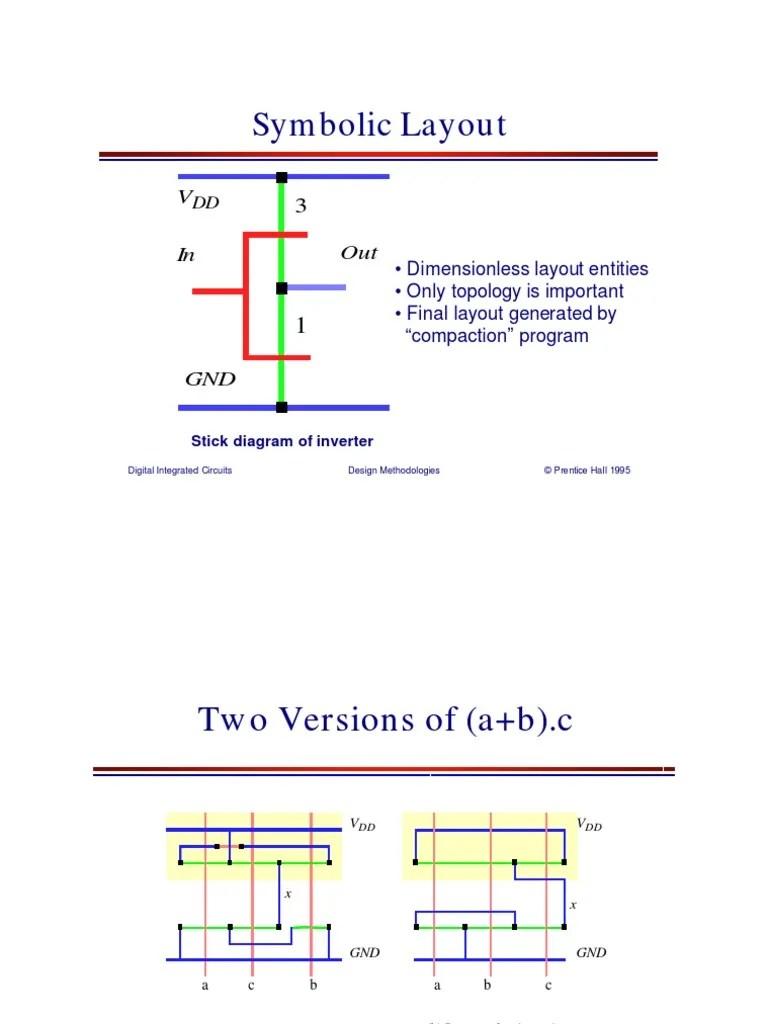 stick diagram cmo inverter [ 768 x 1024 Pixel ]