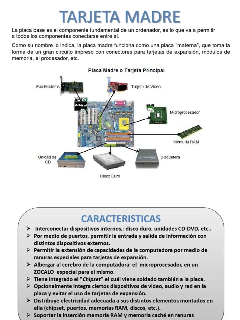 b85 chipset diagram [ 768 x 1024 Pixel ]