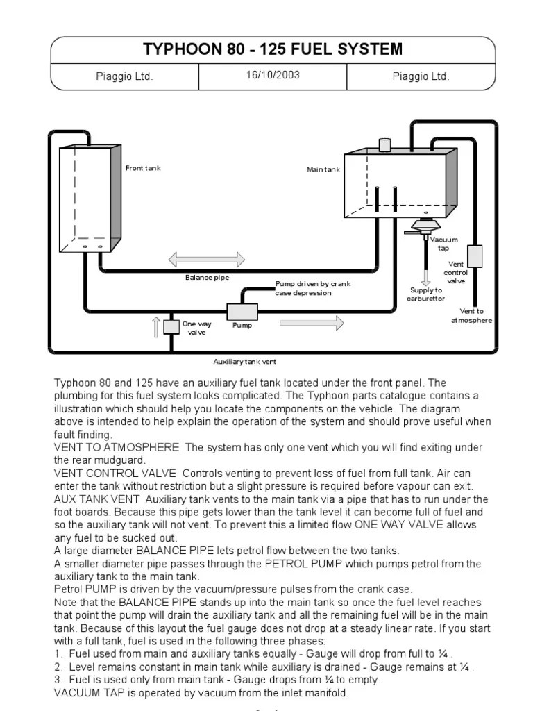 hight resolution of no battery wiring diagram vespa p200