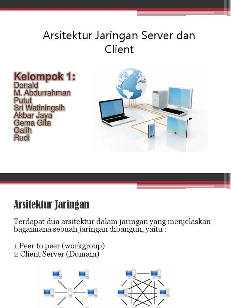 Jaringan Peer To Peer Dan Client Server : jaringan, client, server, Arsitektur, Jaringan, Client, Server.ppt