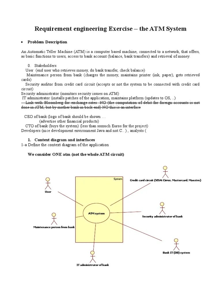 requirement engineering exercise the atm system automated teller machine debit card [ 768 x 1024 Pixel ]