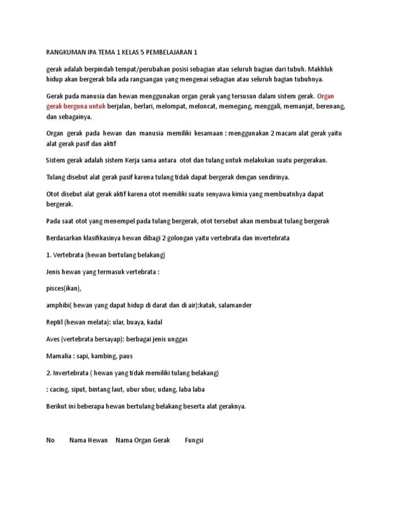 Rangkuman Tema 1 Kelas 5 Organ Gerak Hewan Dan Manusia : rangkuman, kelas, organ, gerak, hewan, manusia, RANGKUMAN, 5.doc