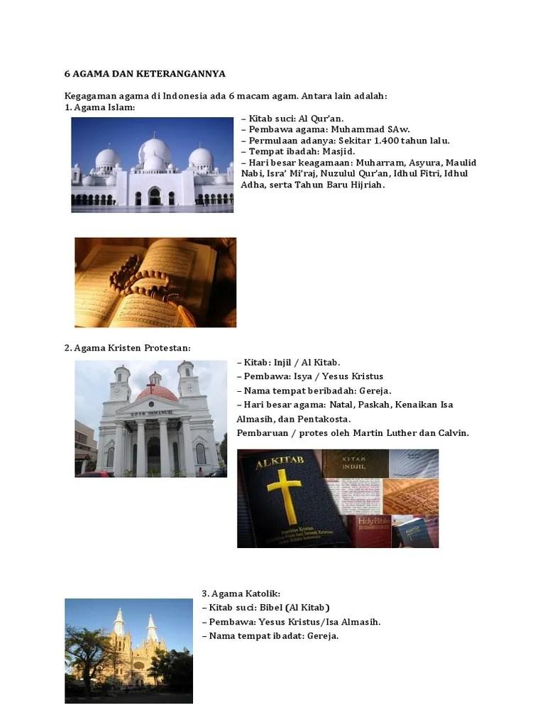 Nama upacara keagamaan Islam, Kristen, hindu, Konghucu