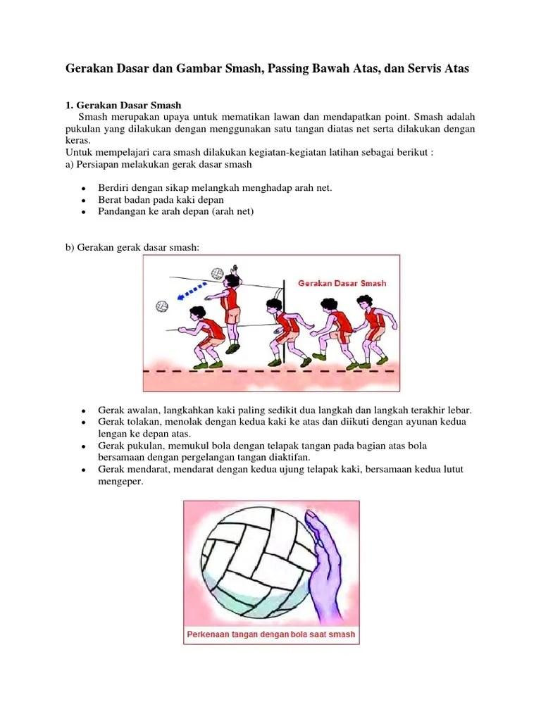 Teknik Dasar Smash Bola Voli : teknik, dasar, smash, Gerakan, Dasar, Gambar, Dalam, Permainan, Volly