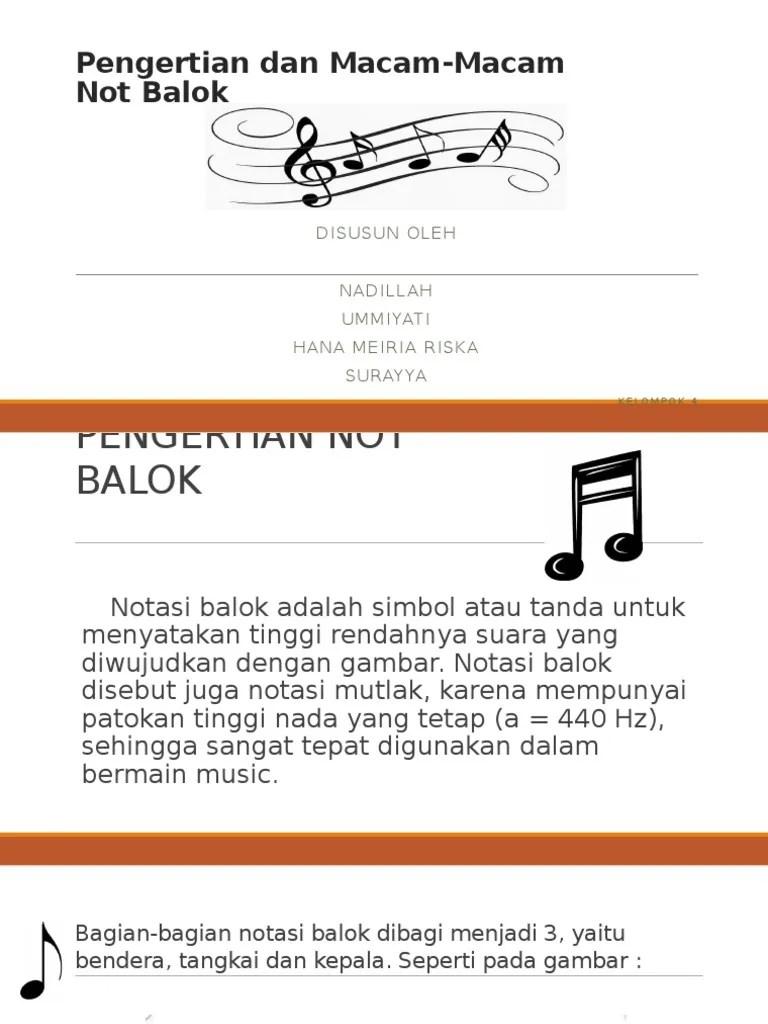 Pengertian Notasi Musik : pengertian, notasi, musik, Pengertian, Macam-Macam, Balok, TUGAS