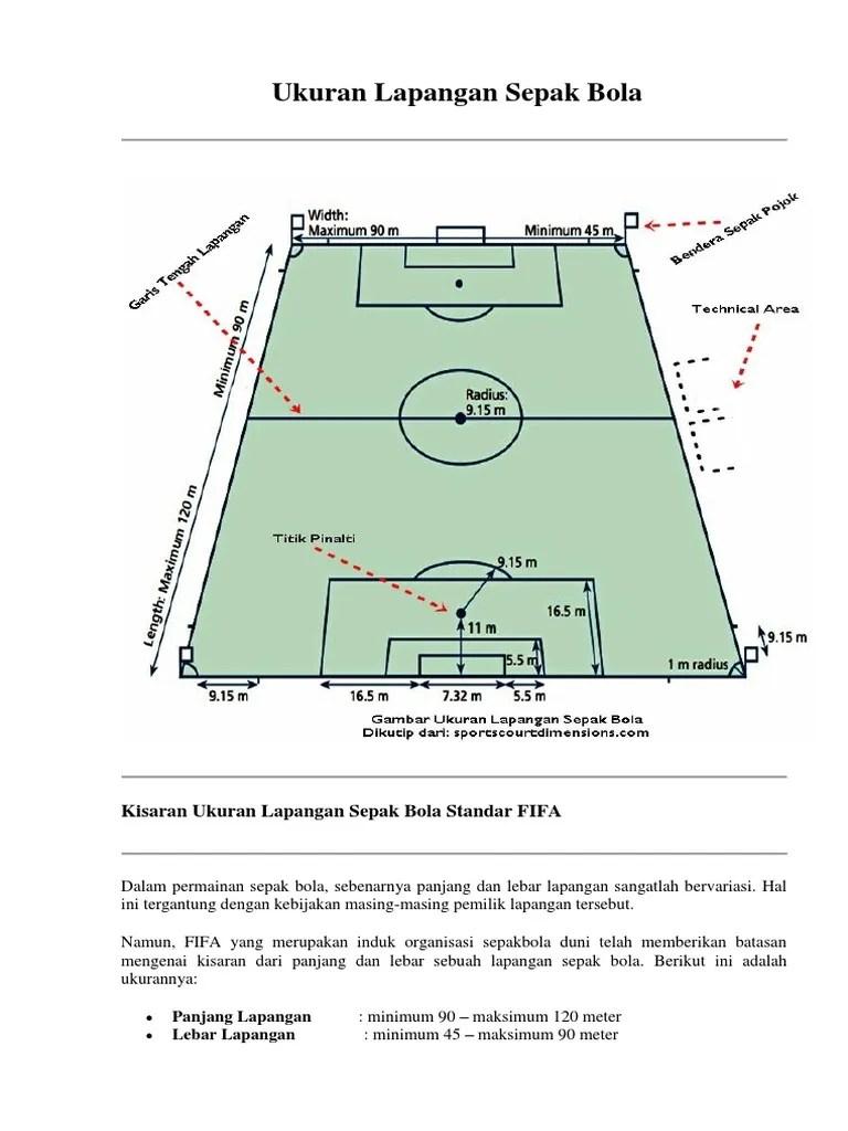 Ukuran Panjang Dan Lebar Lapangan Sepak Bola : ukuran, panjang, lebar, lapangan, sepak, Ukuran, Lapangan, Sepak