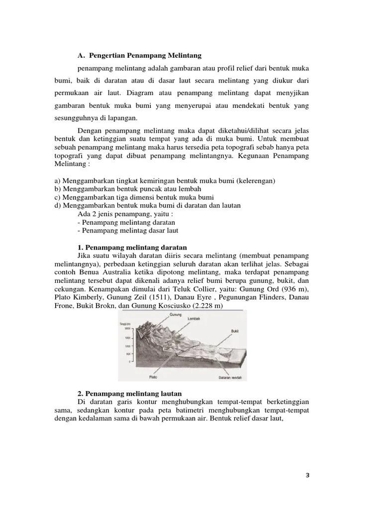 Contoh Relief Daratan : contoh, relief, daratan, Contoh, Gambar, Relief, Dasar