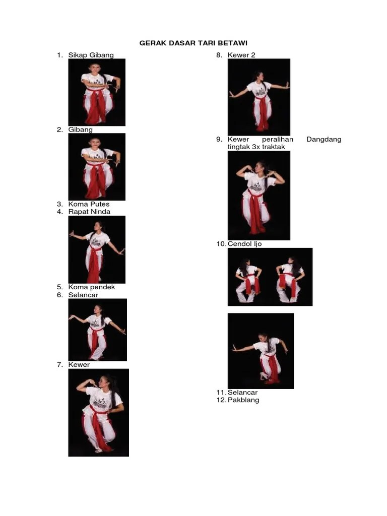 Gerak Dasar Kepala Dalam Tari : gerak, dasar, kepala, dalam, Gerak, Dasar, Tradisional, Teraz