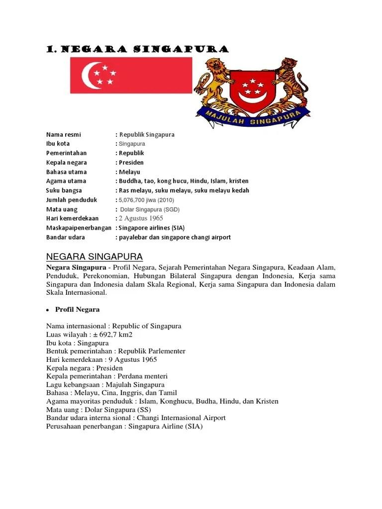 Bahasa Resmi Singapura : bahasa, resmi, singapura, Negara, Singapura