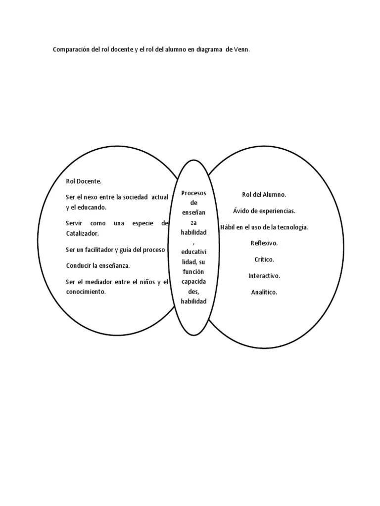 diagrama de venn [ 768 x 1024 Pixel ]