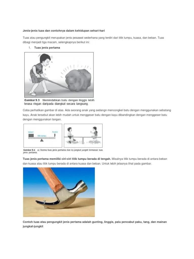Contoh Gambar Tuas : contoh, gambar, Jenis, Tuas.docx