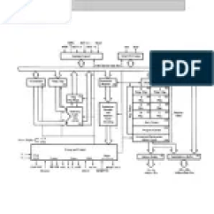 Architecture Of 8085 Microprocessor With Block Diagram Pdf Kc Slim Lights Wiring 2 Pin Instruction Set 5e6a1d782ba9fc58bf10f722331a9b1b
