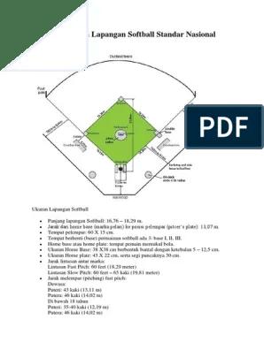 Gambar Dan Ukuran Lapangan Softball : gambar, ukuran, lapangan, softball, Gambar, Ukuran, Lapangan, Softball, Standar, Nasional, Internasional