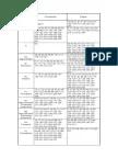 Interpretacion Escalas Suplementarias MMPI 2