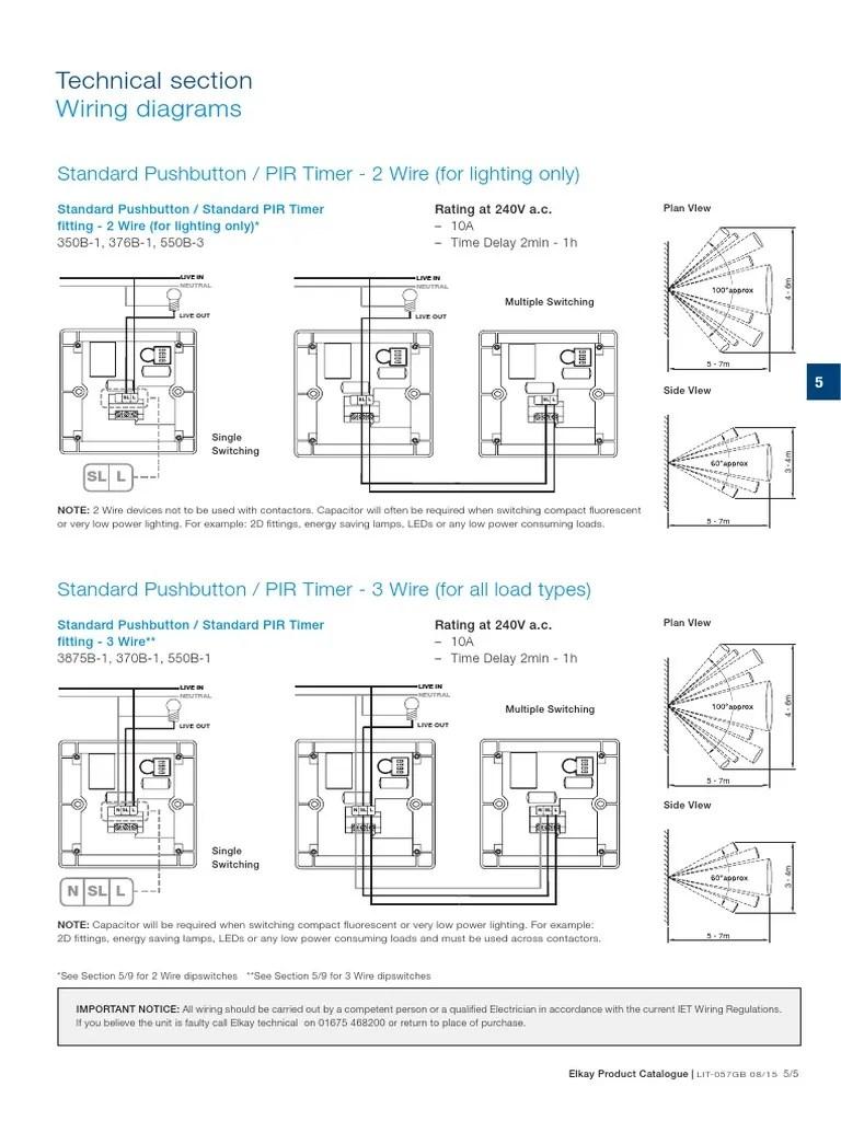 elkay energy management product catalogue fluorescent lamp compact fluorescent lamp [ 768 x 1024 Pixel ]