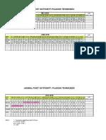 Cara Membuat Jadwal Piket Satpam : membuat, jadwal, piket, satpam, Jadwal, Piket, Security