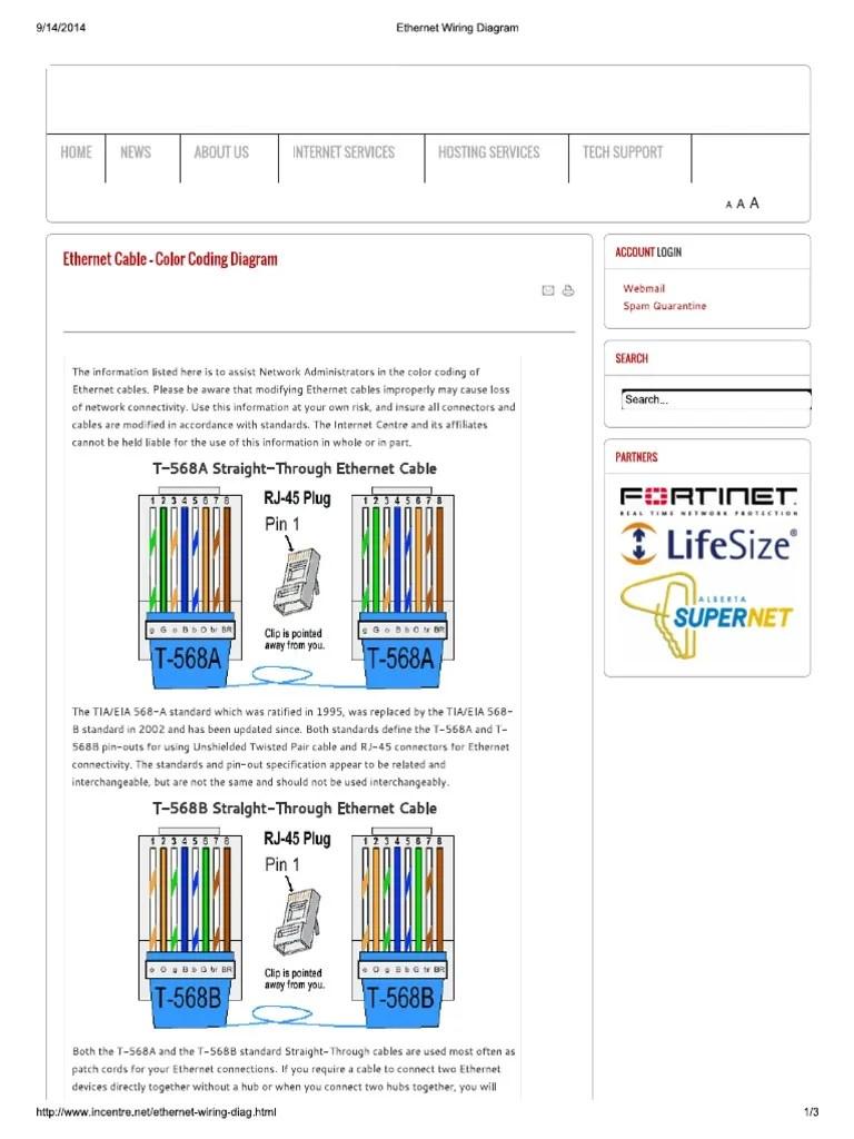 small resolution of ethernet wiring diagram1557107066 v u003d1
