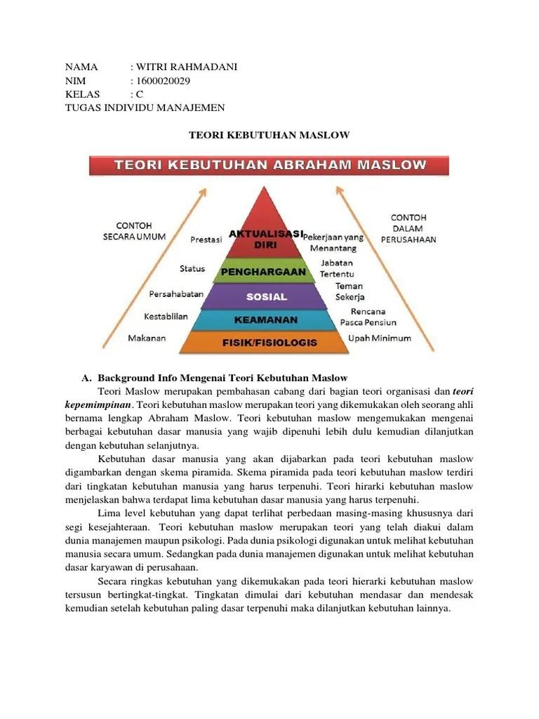 Teori Hirarki Kebutuhan Maslow Dan Contohnya : teori, hirarki, kebutuhan, maslow, contohnya, Tugas, Manajemen, Witri