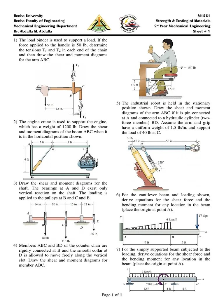 medium resolution of boom chain diagram
