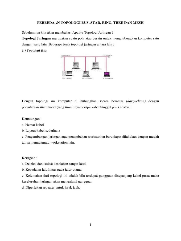 Perbedaan Topologi Bus Dan Star : perbedaan, topologi, Perbedaan, Topologi, Star,, Ring,