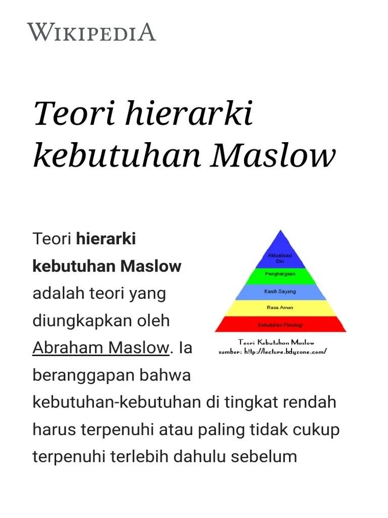 Teori Hirarki Kebutuhan Maslow Dan Contohnya : teori, hirarki, kebutuhan, maslow, contohnya, Teori, Hierarki, Kebutuhan, Maslow