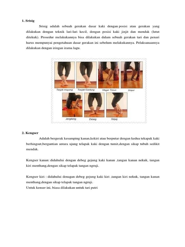 Gerak Dasar Kepala Dalam Tari : gerak, dasar, kepala, dalam, DASAR, GERAKAN