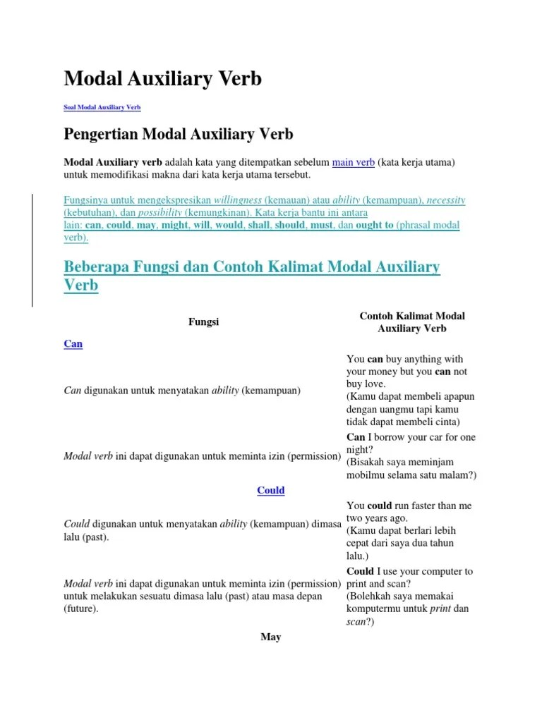 Contoh Soal Modal Auxiliary : contoh, modal, auxiliary, Modal, Auxiliary