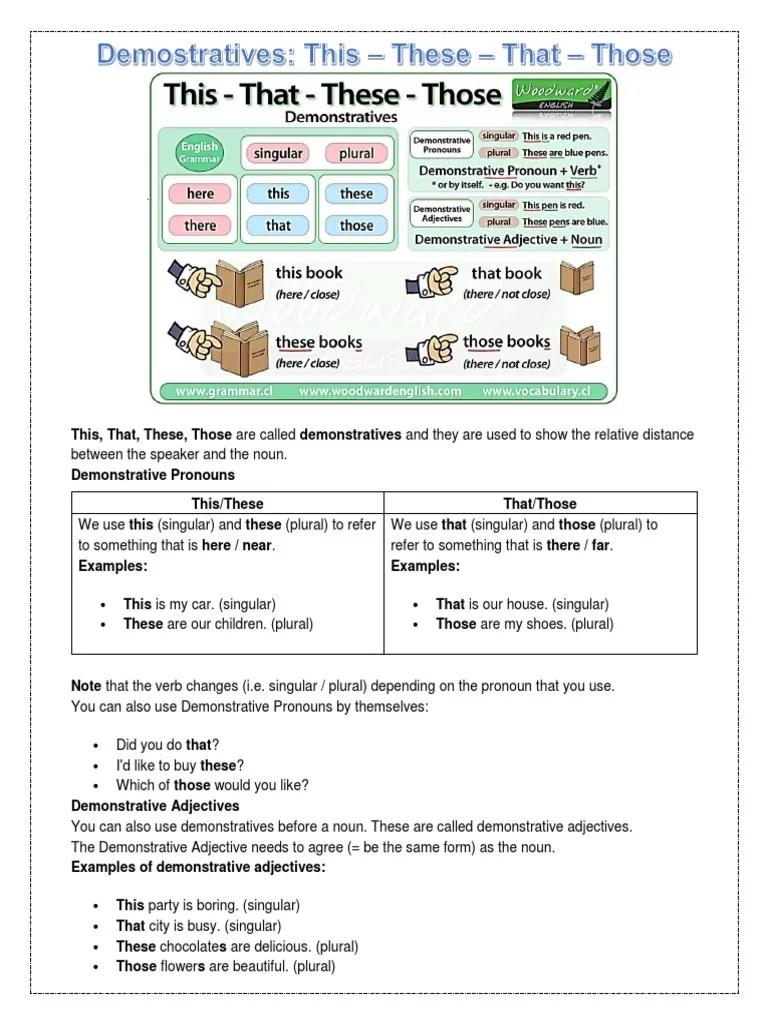 Demostratives - Grammar Explanation   Grammatical Number   Pronoun [ 1024 x 768 Pixel ]
