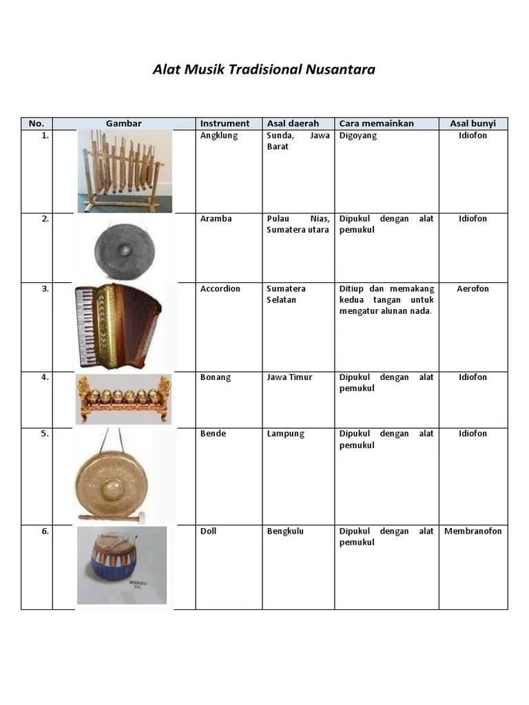 Contoh Alat Musik Idiofon : contoh, musik, idiofon, Musik, Tradisional, Nusantara