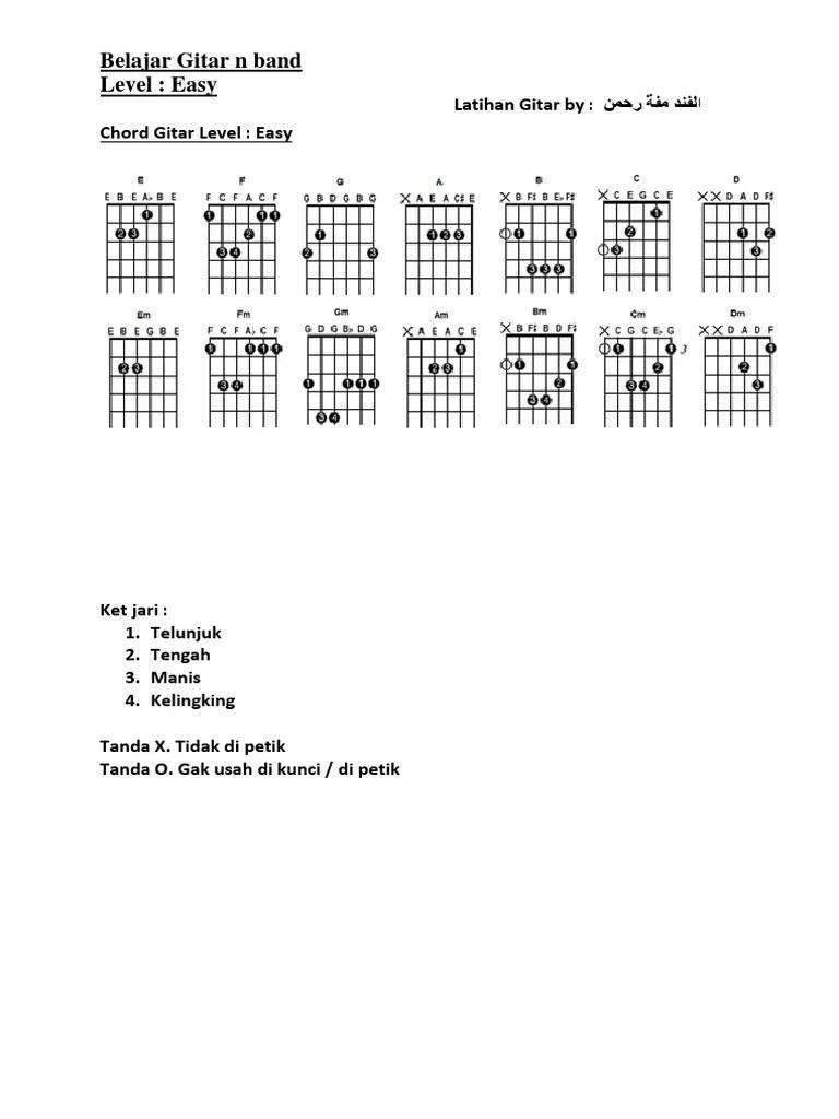 Chord Menunggu Pagi : chord, menunggu, Chord, Lirik, Menunggu, Cuaca, Cute766