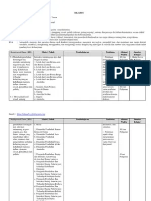 Silabus Fisika Sma Kurikulum 2013 Revisi 2018 : silabus, fisika, kurikulum, revisi, Silabus, Fisika, Kelas, Kurikulum, Revisi, Kemendiknas, IlmuSosial.id