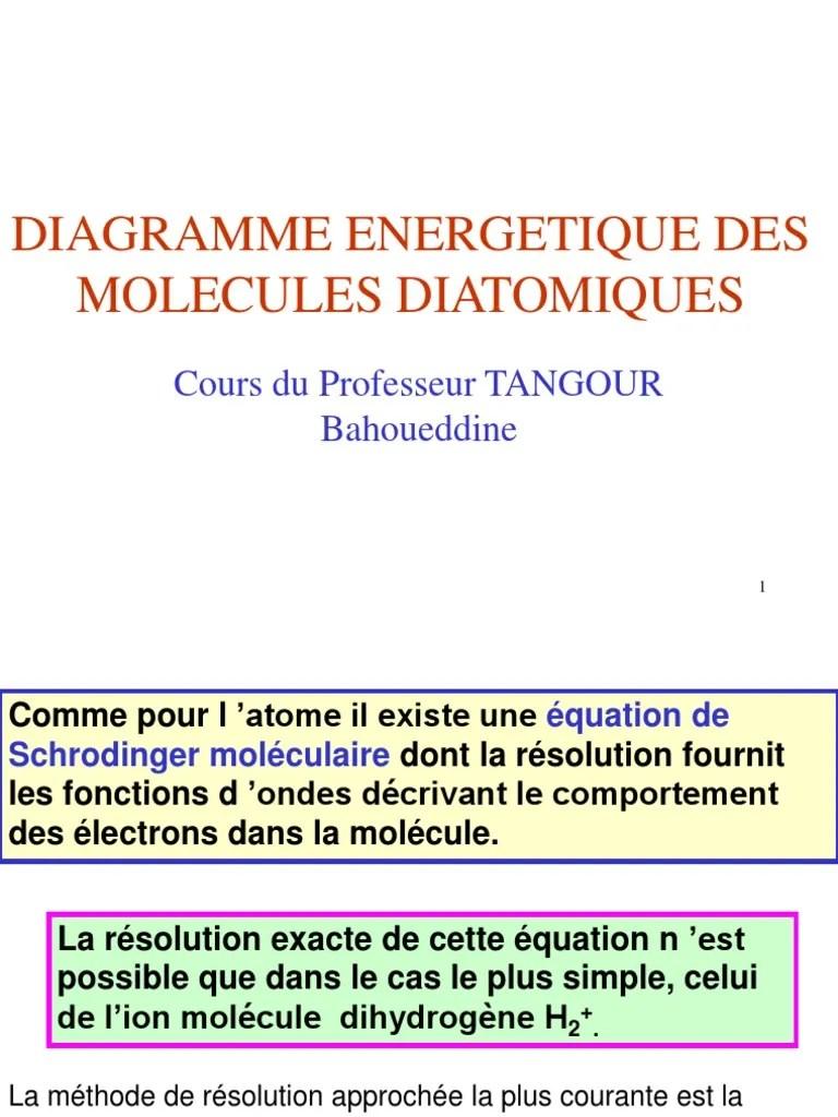 small resolution of construction diagramme dorbitale moleculaire