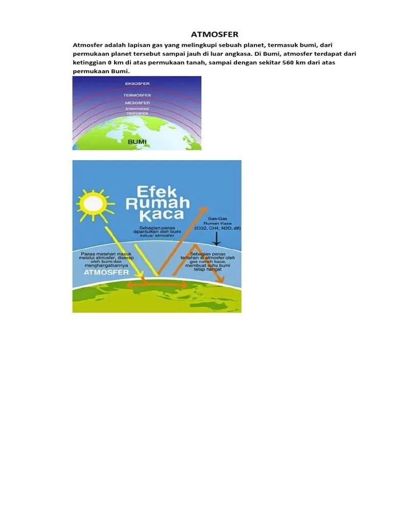 Terperangkapnya Panas Bumi Oleh Lapisan Gas Bumi Disebut : terperangkapnya, panas, lapisan, disebut, Terperangkapnya, Panas, Lapisan, Disebut, Sebutkan