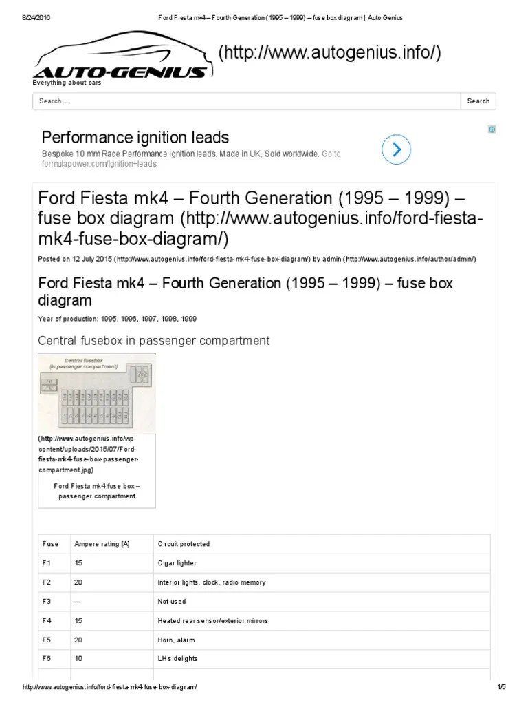 hight resolution of ford fiesta mk4 fourth generation 1995 1999 fuse box diagram auto genius pdf diesel engine ford motor company