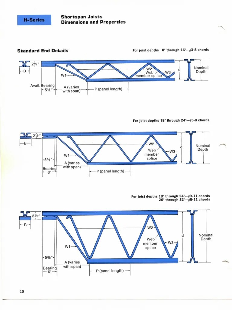 hight resolution of vulcraft shear diagram