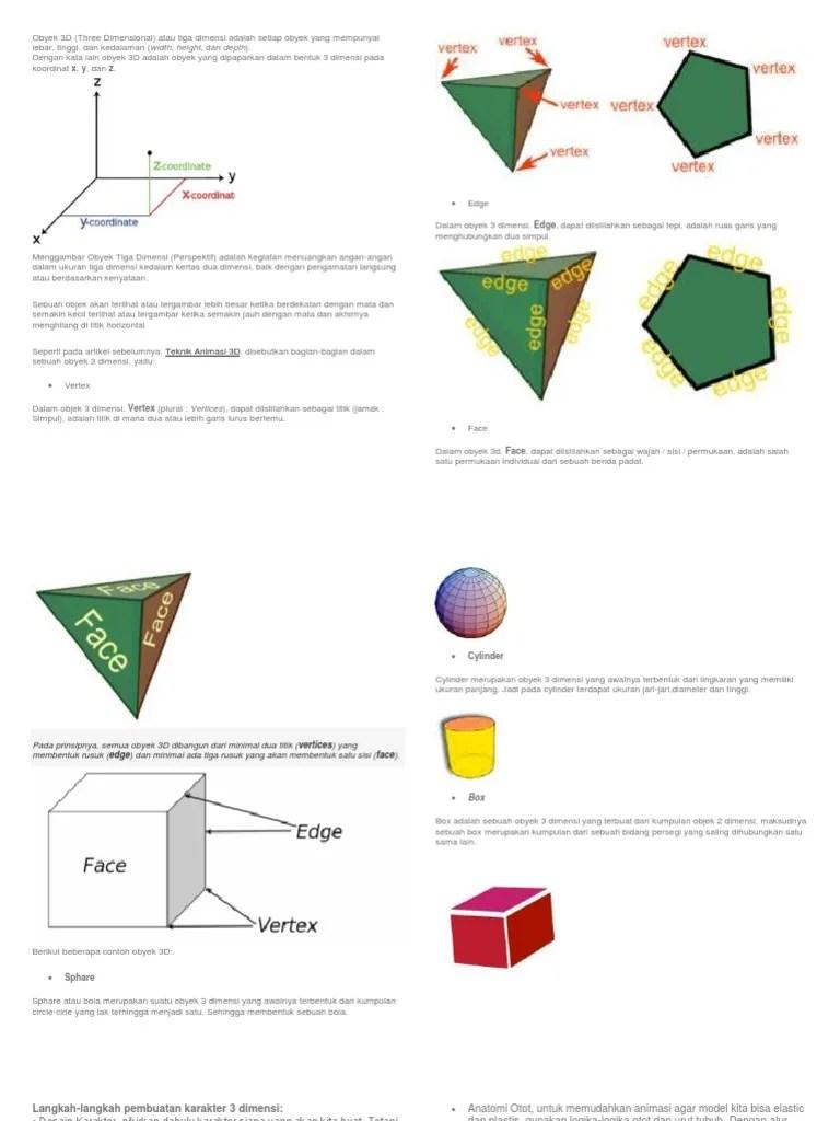 Macam Macam Gambar 3 Dimensi : macam, gambar, dimensi, Berikut, Beberapa, Contoh, Obyek
