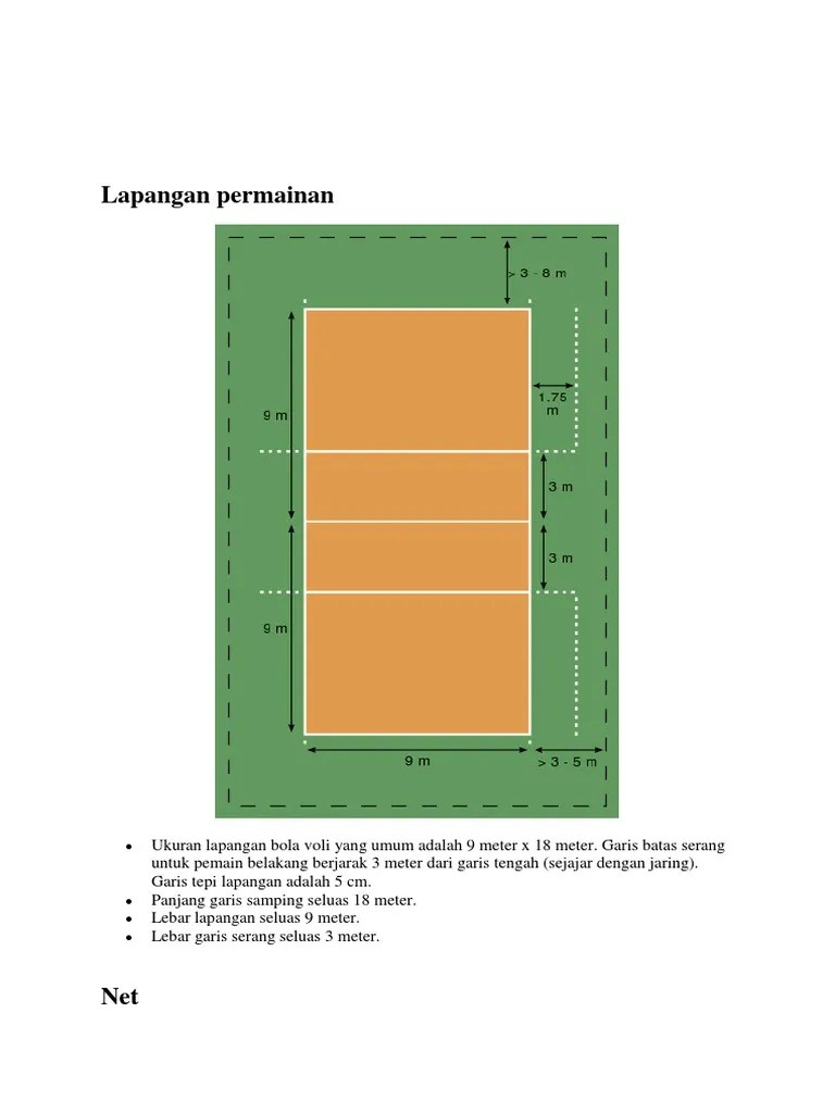 Panjang Lapangan Voli : panjang, lapangan, Lapangan, Permainan