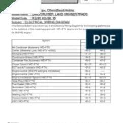 2001 Land Cruiser Electrical Wiring Diagram 2003 Nissan Patrol Radio Prado Pdf Anti Lock