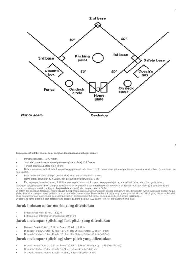 Lapangan softball beserta posisi pemain, ukuran lapangan