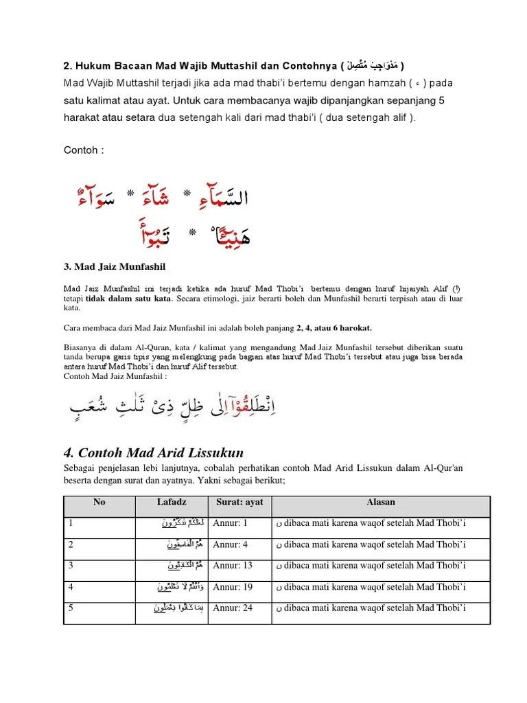 Mad Jaiz Munfashil Adalah : munfashil, adalah, Hukum, Bacaan, Wajib, Muttashil.docx