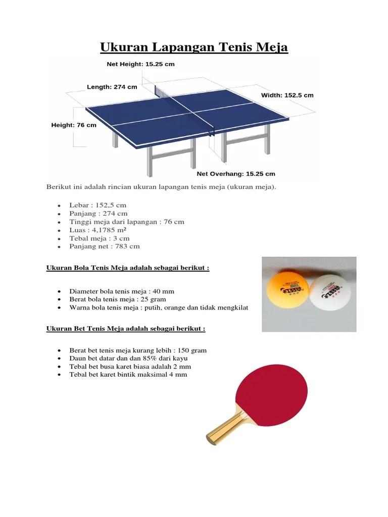 Luas Lapangan Tenis : lapangan, tenis, Panjang, Lebar, Tenis, MEJADWAL
