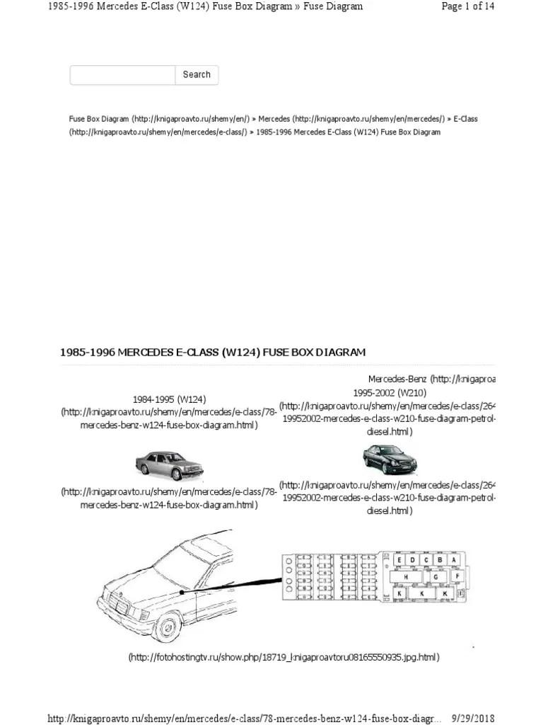 fuse diagram w124 headlamp hvac mercedes benz 1985 fuse box diagram [ 768 x 1024 Pixel ]