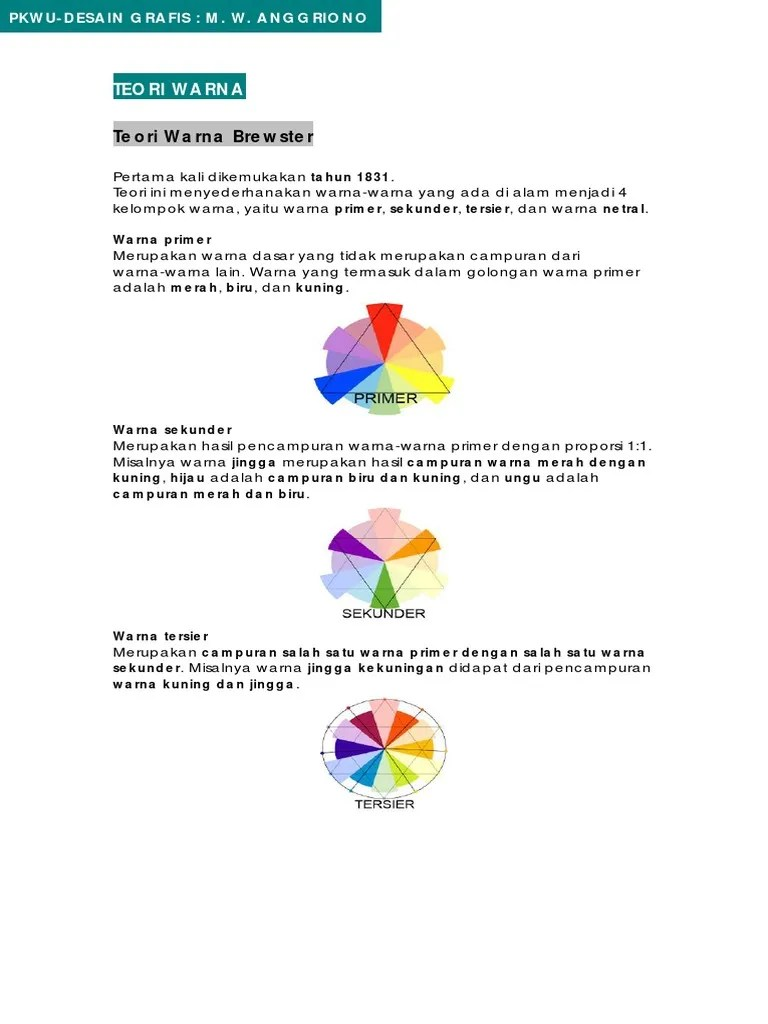 Pengertian Warna Primer Dan Sekunder : pengertian, warna, primer, sekunder, Warna, Primer, Sekunder, Tersier, Komplementer