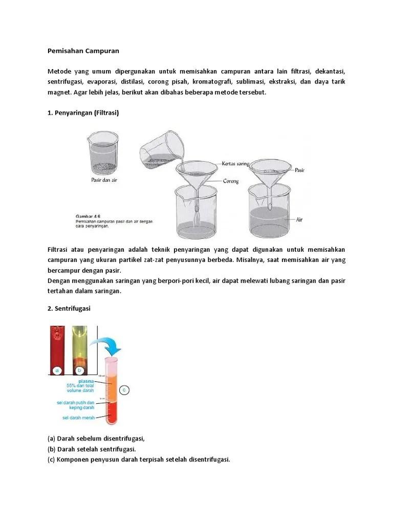 Cara Pemisahan Campuran : pemisahan, campuran, Pemisahan, Campuran:, Penyaringan, (Filtrasi)