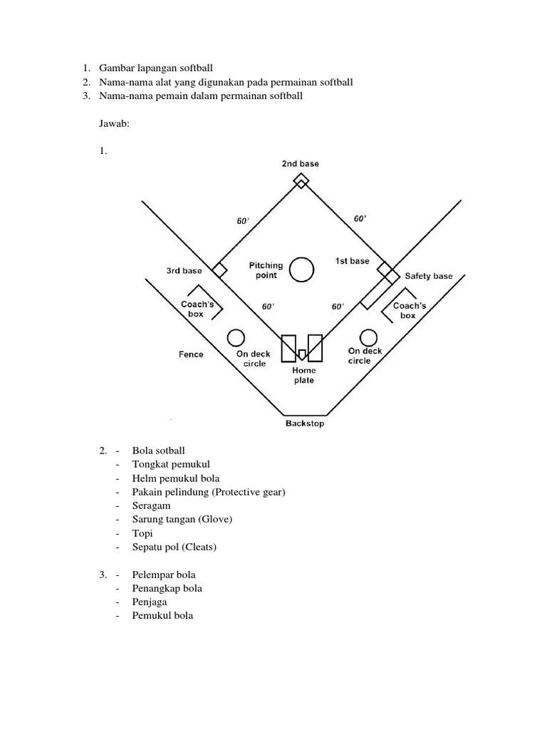 Lapangan Permainan Softball : lapangan, permainan, softball, Gambar, Lapangan, Softball