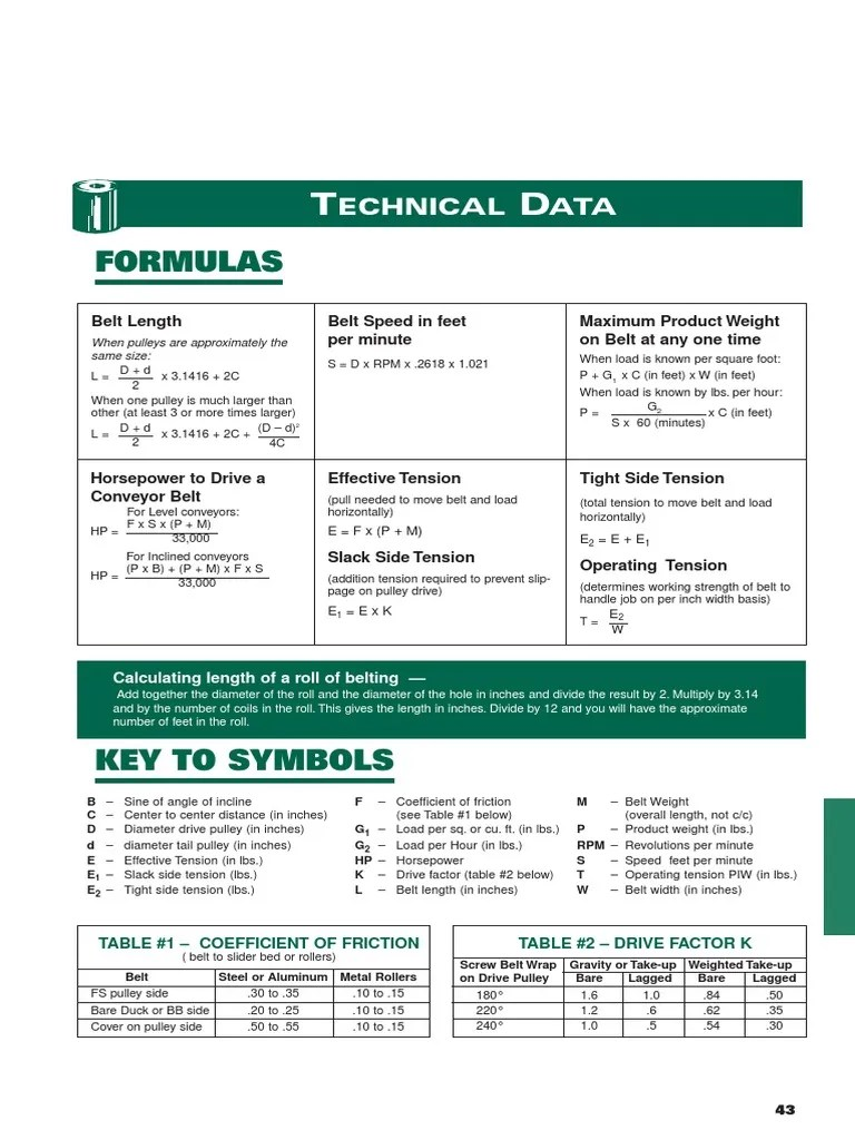 Belt Length Calculation Formula