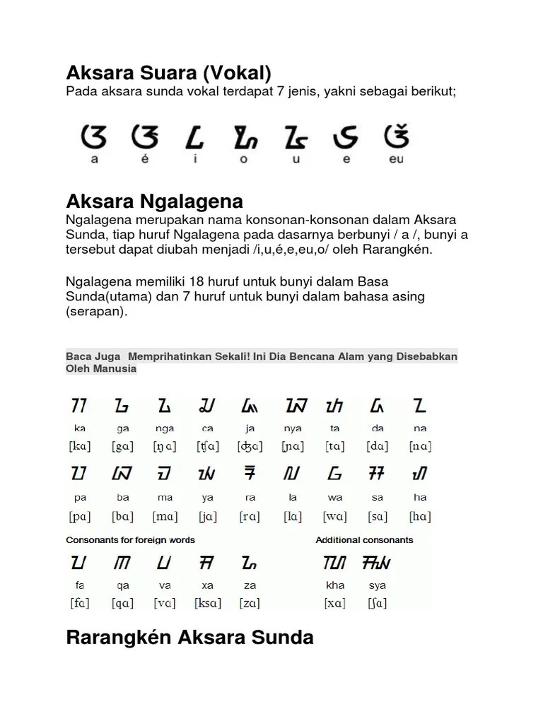 Aksara Sunda Lengkap A-Z