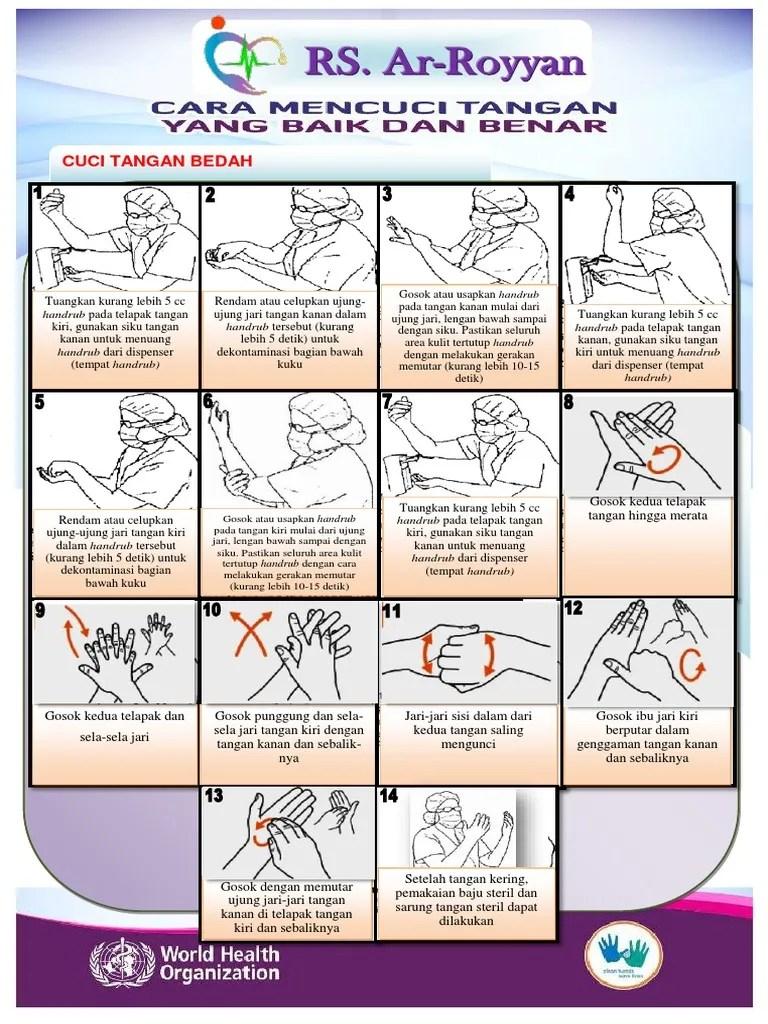 Cara Melakukan Gerakan Memutar Tangan : melakukan, gerakan, memutar, tangan, Tangan, Bedah:, Handrub, Telapak, Tersebut, (kurang